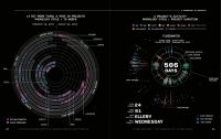 a surprising New Journal by means of one of the World's top information Viz Studios