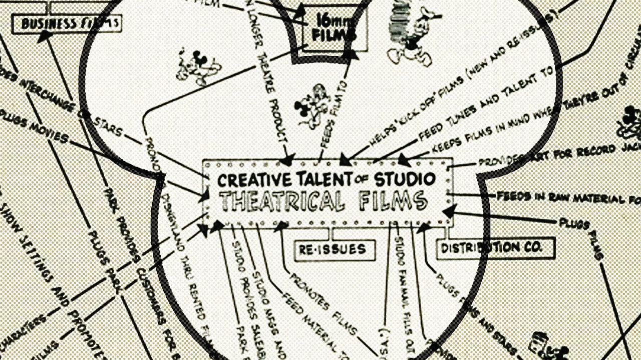 Secret To Walt Disney's Corporate Strategy | DeviceDaily.com
