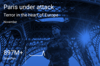 Google information Lab: 5 Insights From Visualizing The news