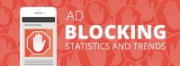 ad blocking on the upward push: statistics and trends [Infographic]