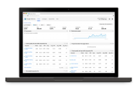 Google Is ultimately Redesigning Its greatest cash Cow: AdWords