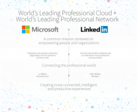 Does Microsoft's Acquisition of LinkedIn Highlight the Struggles of Social Media Platforms?