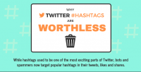 56.9% of Twitter Accounts Might Not Be Real [Infographic]