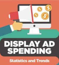 The State of US Digital Display Advertising [Infographic]