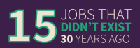 15 Jobs That Didn't Exist 30 Years Ago [Infographic]