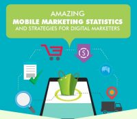 Amazing Mobile Marketing Statistics & Strategy for Digital Marketers [Infographic]