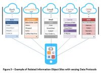 Customer Data Platform Institute Launches To Unify Siloed Data
