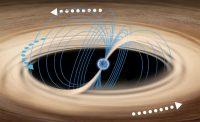 Magnetic fields could explain an 'erratic' neutron star