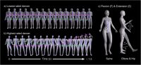 Science confirms what we already know: It's all in the hips