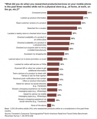 Search Contributes To Mobile-Influence Of $1 Trillion In Retail Sales