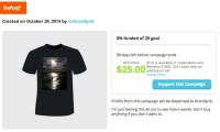 These Are The merchandise you could Finance On Reddit's New Crowdfunding Platform