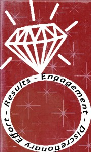"The ""Engagement Ring"""