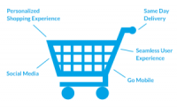 prepare For These rising eCommerce tendencies