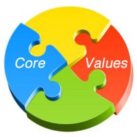 how you can outline Your Core Values