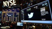 The Finance business: Can Twitter really Predict Share costs?