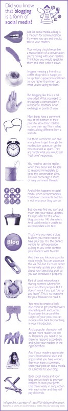 what number of believe running a blog As a type of Social Media? [Infographic]