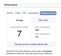 fb Launches 'Relevance score' for ads