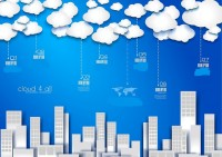 What to believe When looking for a Cloud supplier