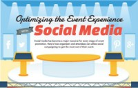 How to Optimize Events with Social Media [Infographic]