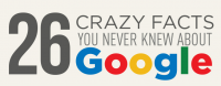 26 crazy tips You Didn't learn about Google [Infographic]