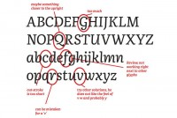 How Google Designed An E-e book Font For Any monitor