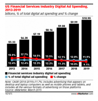 get ready for the Digital merchandising growth