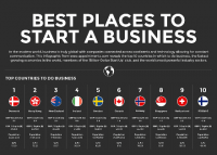 the highest industry Hotspots around the world