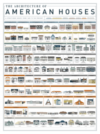 four hundred Years of american houses, Visualized