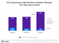 Yahoo: The Decline Of The Mobile Browser Is A Threat To Search