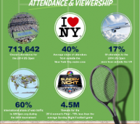 The Business of Tennis: A Year in Review