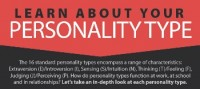 The 16 Personality Types: What Type Are You? [Infographic]