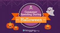 client Spending all through Halloween 2015