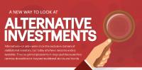 Decoding alternative funding