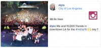How Skrillex, Diplo And other famous person DJs Rock Instagram And power Fan Engagement
