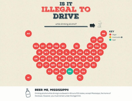 A State-By-State Guide To The Crazy Things That Are Illegal (And Legal) To Do In A Car