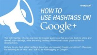 the right way to Hashtag Like an skilled in Google+ [Infographic]
