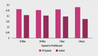 New document From Fetch: tv ads boost App Installs