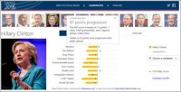 Bing Election instrument convey the place Candidates Stand when compared With your own Beliefs