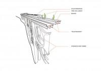 Let's conceal Wind turbines below Bridges
