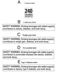 it's time to Put Warning Labels On Soda And different Sugary Drinks