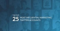 the highest 25 Most Influential advertising Twitter money owed