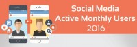 Social Media monthly lively users for 2016 [Infographic]