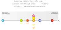 5 changes to Digital marketing in 2015 and taking advantage of 2016