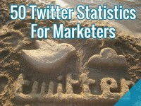 50 Tweetable Twitter statistics For entrepreneurs