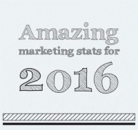 amazing advertising Stats for 2016 [Infographic]