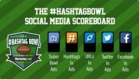 #HashtagBowl reside blog: the entire super Bowl 50 advertising motion In actual Time