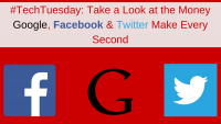 Tech Tuesday: take a look at the money Google, facebook & Twitter Make every second [Gifographic]