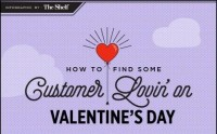 How Pets and males Rule on-line shopping for Valentine's Day [Infographic]