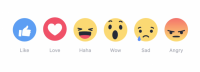 Introducing fb Reactions: the new method to 'Like' facebook Posts