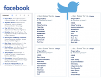 fb's sports Stadium is no possibility but To Twitter's reside event Dominance